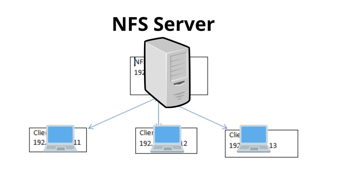 Install  NFS Server & Client  RHEL/CENTOS-8