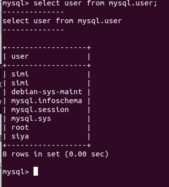 display  the list of all the users created in the MySQL