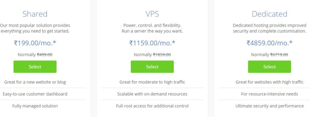 bluehost plan is Best Web Hosting in India